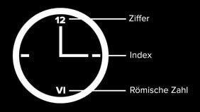Das Zifferblatt der Uhr | Alle Infos im Brogle-Ratgeber
