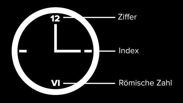Das Zifferblatt der Uhr   Alle Infos im Brogle-Ratgeber