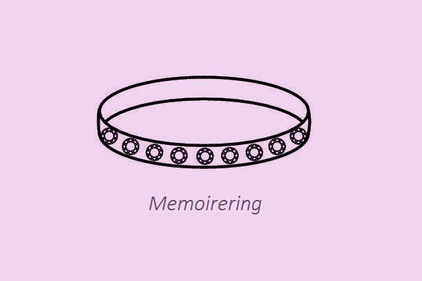 Memoirering