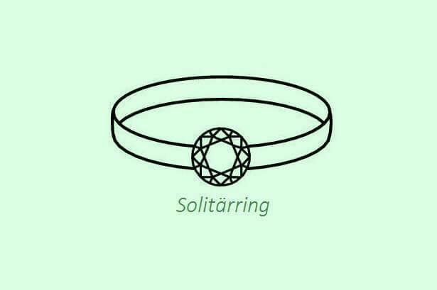 Solitärring