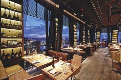 Top-Panorama-Bars in Deutschland